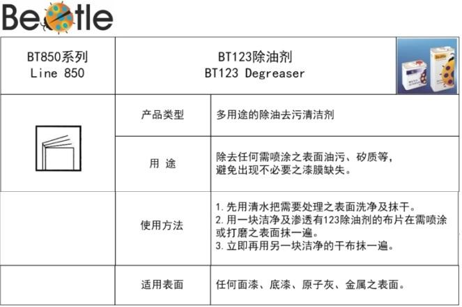 BT123除油劑.jpg
