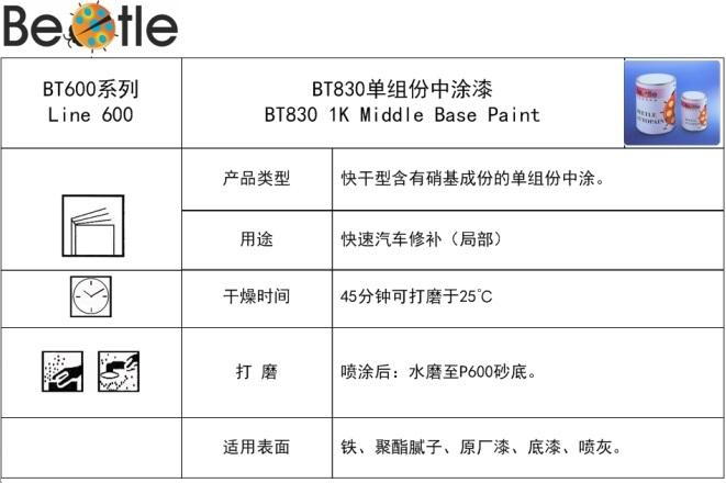 BT830單組份中涂漆.jpg