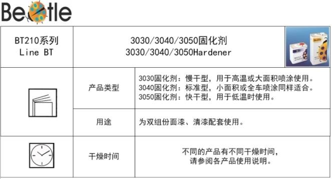 3030、3040、3050固化劑.jpg